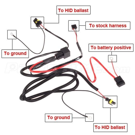 Cute Strat Style Guitar Small Ibanez Gio Hss Flat Ibanez Btb 406 3 Wire Humbucker Young Wiring Diagram For Off Grid Solar System GrayCircuit Breaker Installation 9007 Hid Wiring Diagram   Dolgular