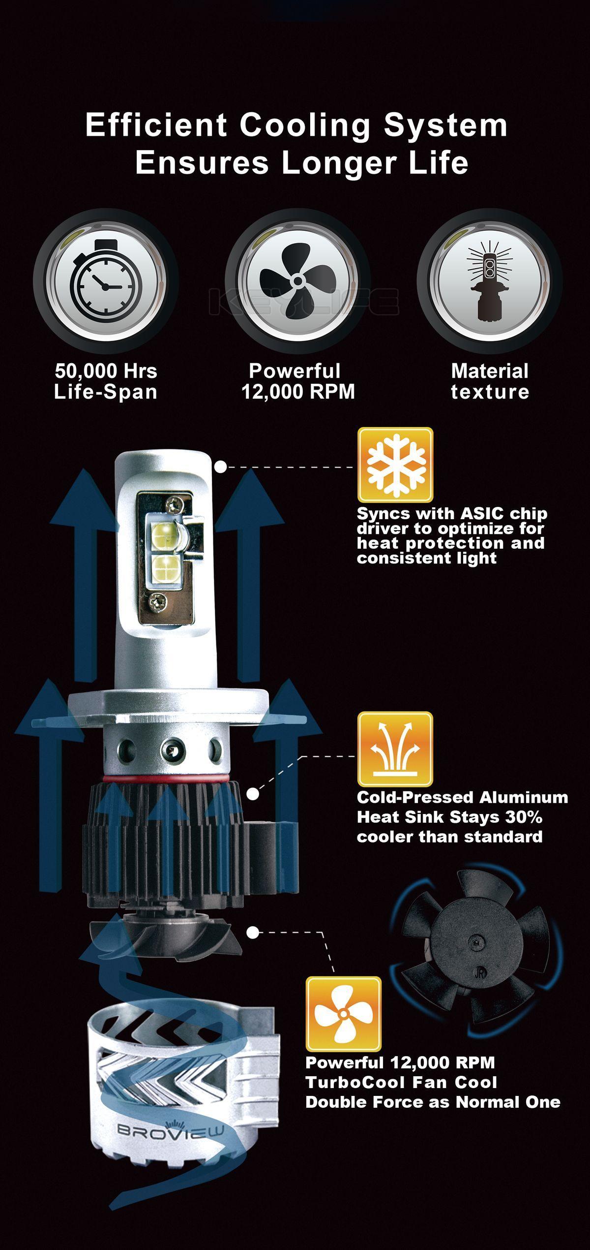 BroView V8 K White H7 High Power Headlight Conversion Kit HID