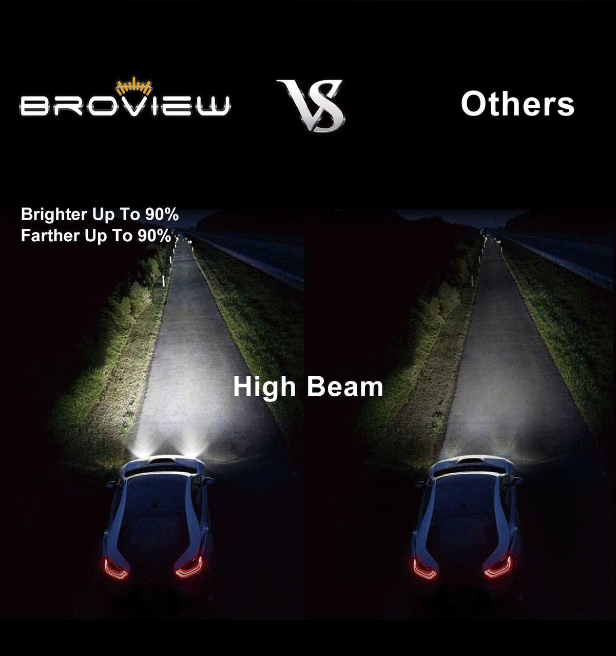 Broview V8 H7 Led Headlight 12000lm Conversion Kit 72w