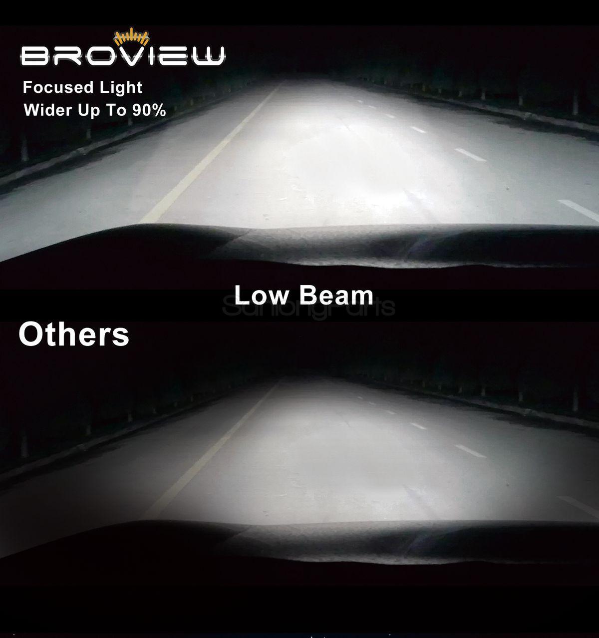 Broview V8 H7 Led Headlight 12000lm Conversion Kit 72w