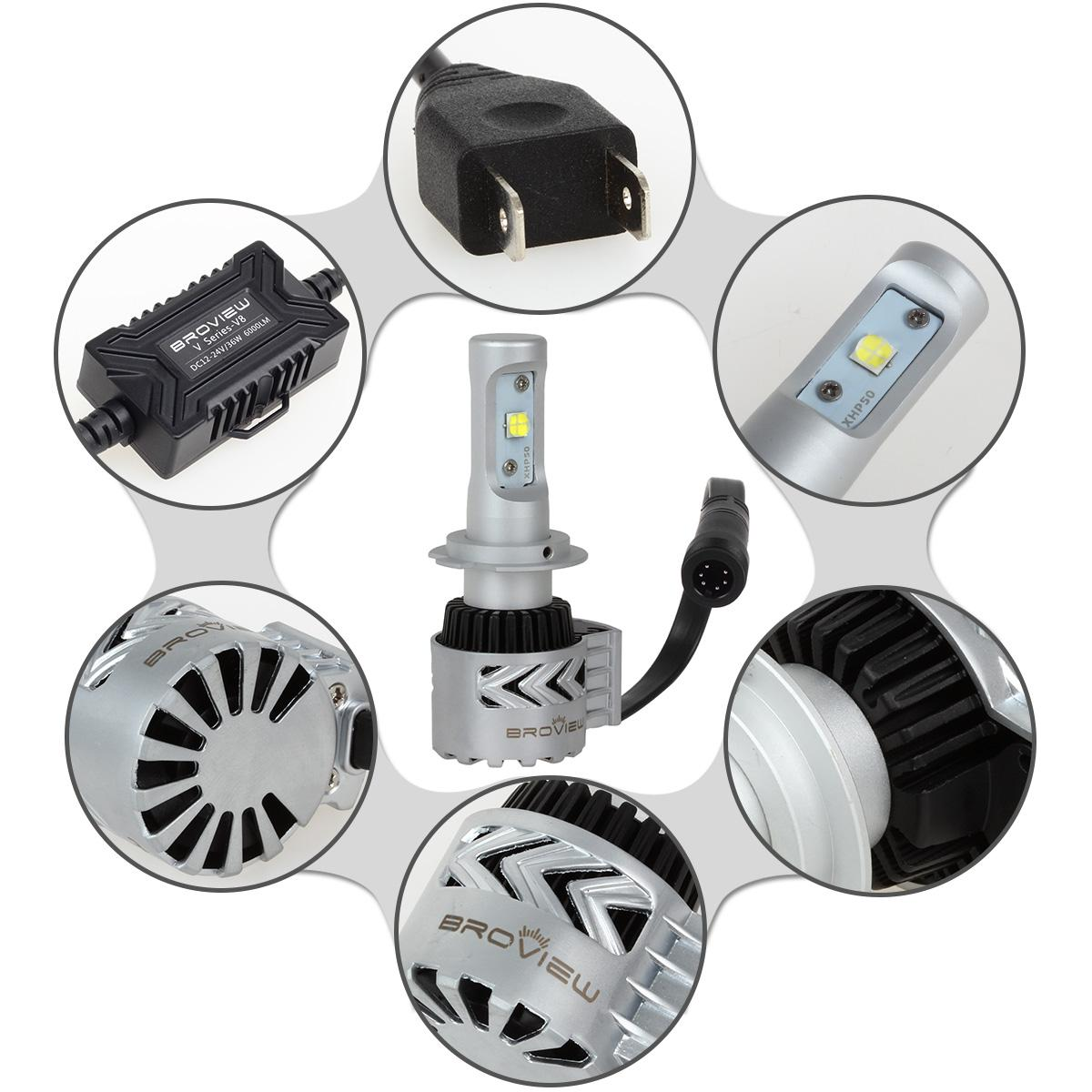 broview v8 h7 led headlight 12000lm conversion kit 72w cree 6500k white bulb. Black Bedroom Furniture Sets. Home Design Ideas